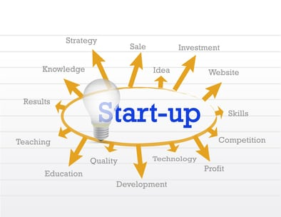 Startup Business Loans – Helping You Finance Your Business